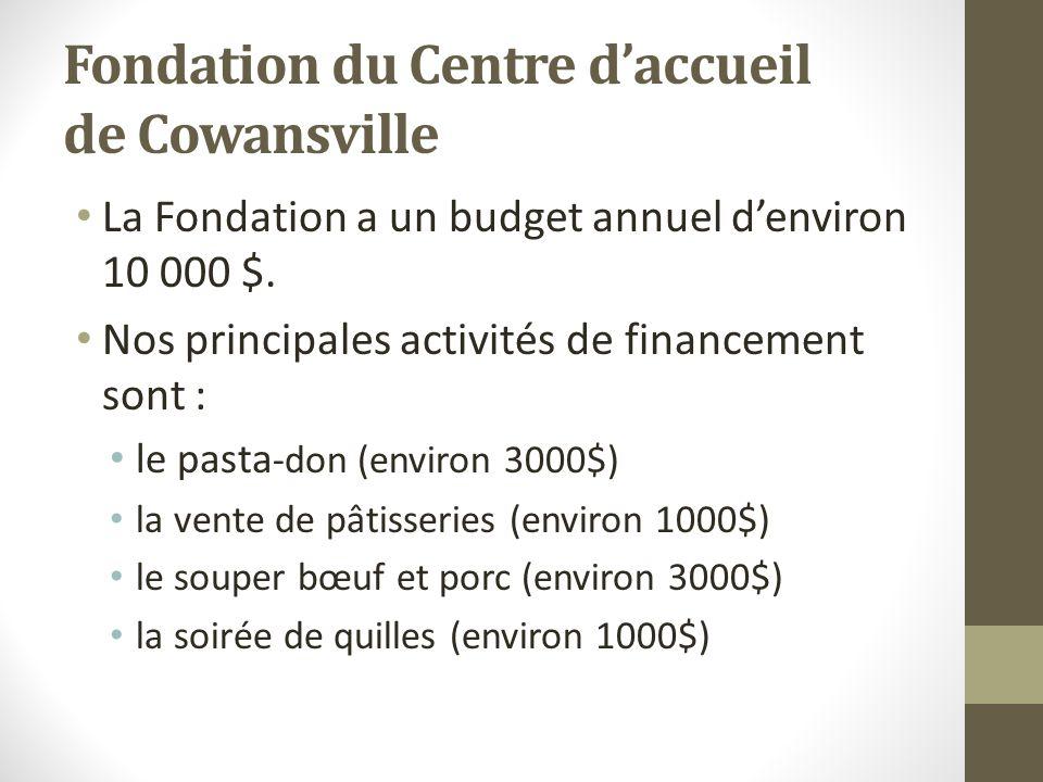 Fondation du Centre daccueil de Cowansville La Fondation a un budget annuel denviron 10 000 $. Nos principales activités de financement sont : le past