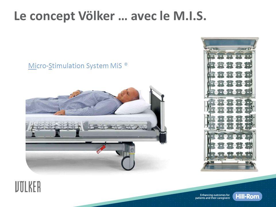 Le concept Völker … avec le M.I.S. Micro-Stimulation System MiS ®
