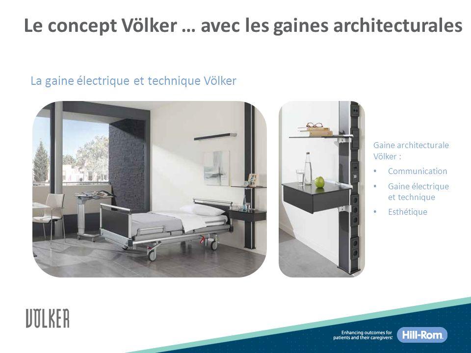 Le concept Völker … avec les gaines architecturales Gaine architecturale Völker : Communication Gaine électrique et technique Esthétique La gaine électrique et technique Völker
