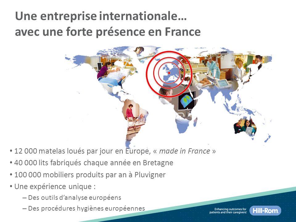 Une entreprise internationale… avec une forte présence en France 12 000 matelas loués par jour en Europe, « made in France » 40 000 lits fabriqués cha
