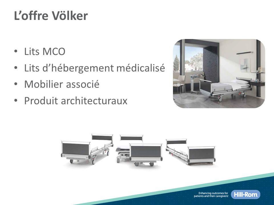 Lits MCO Lits dhébergement médicalisé Mobilier associé Produit architecturaux Loffre Völker