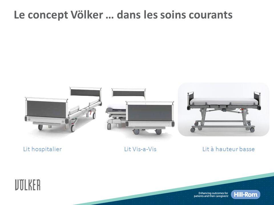 Le concept Völker … dans les soins courants Lit hospitalierLit Vis-a-VisLit à hauteur basse