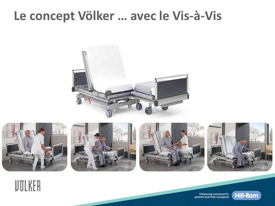 Le concept Völker … avec le Vis-à-Vis