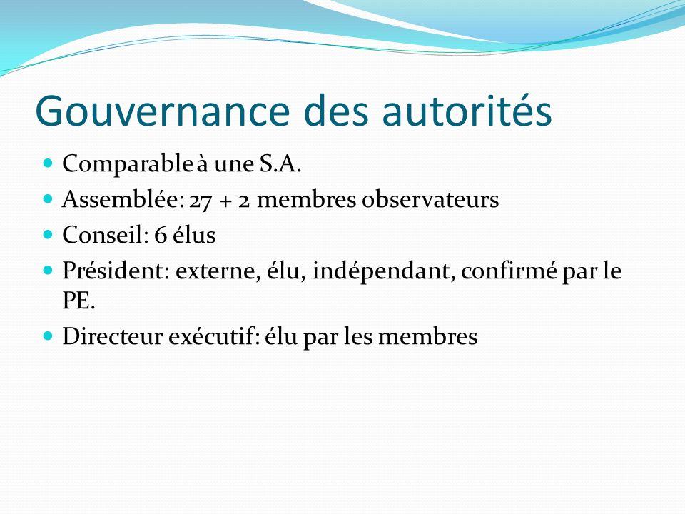Gouvernance des autorités Comparable à une S.A. Assemblée: 27 + 2 membres observateurs Conseil: 6 élus Président: externe, élu, indépendant, confirmé