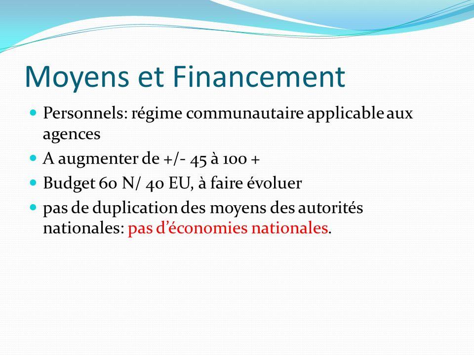 Moyens et Financement Personnels: régime communautaire applicable aux agences A augmenter de +/- 45 à 100 + Budget 60 N/ 40 EU, à faire évoluer pas de duplication des moyens des autorités nationales: pas déconomies nationales.