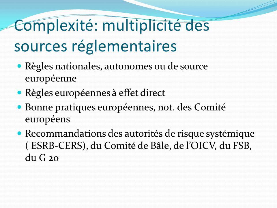 Complexité: multiplicité des sources réglementaires Règles nationales, autonomes ou de source européenne Règles européennes à effet direct Bonne prati