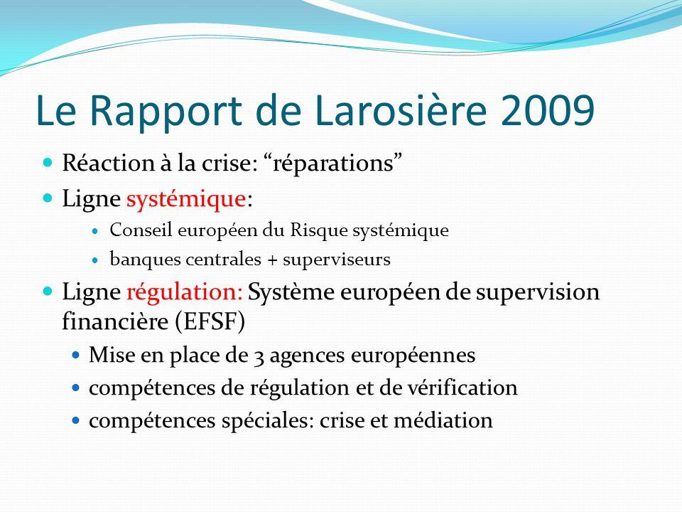 Le Rapport de Larosière 2009 Réaction à la crise: réparations Ligne systémique: Conseil européen du Risque systémique banques centrales + superviseurs