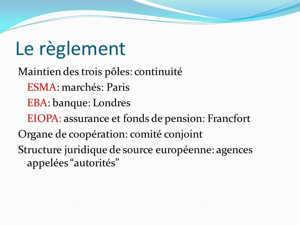 Le règlement Maintien des trois pôles: continuité ESMA: marchés: Paris EBA: banque: Londres EIOPA: assurance et fonds de pension: Francfort Organe de coopération: comité conjoint Structure juridique de source européenne: agences appelées autorités