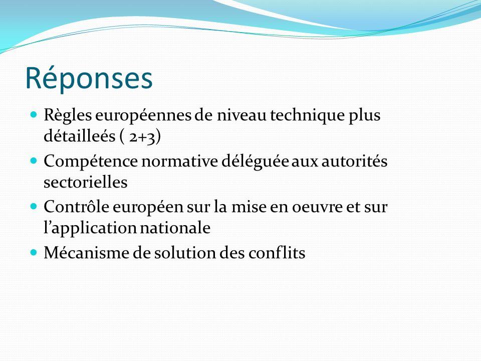 Réponses Règles européennes de niveau technique plus détailleés ( 2+3) Compétence normative déléguée aux autorités sectorielles Contrôle européen sur la mise en oeuvre et sur lapplication nationale Mécanisme de solution des conflits