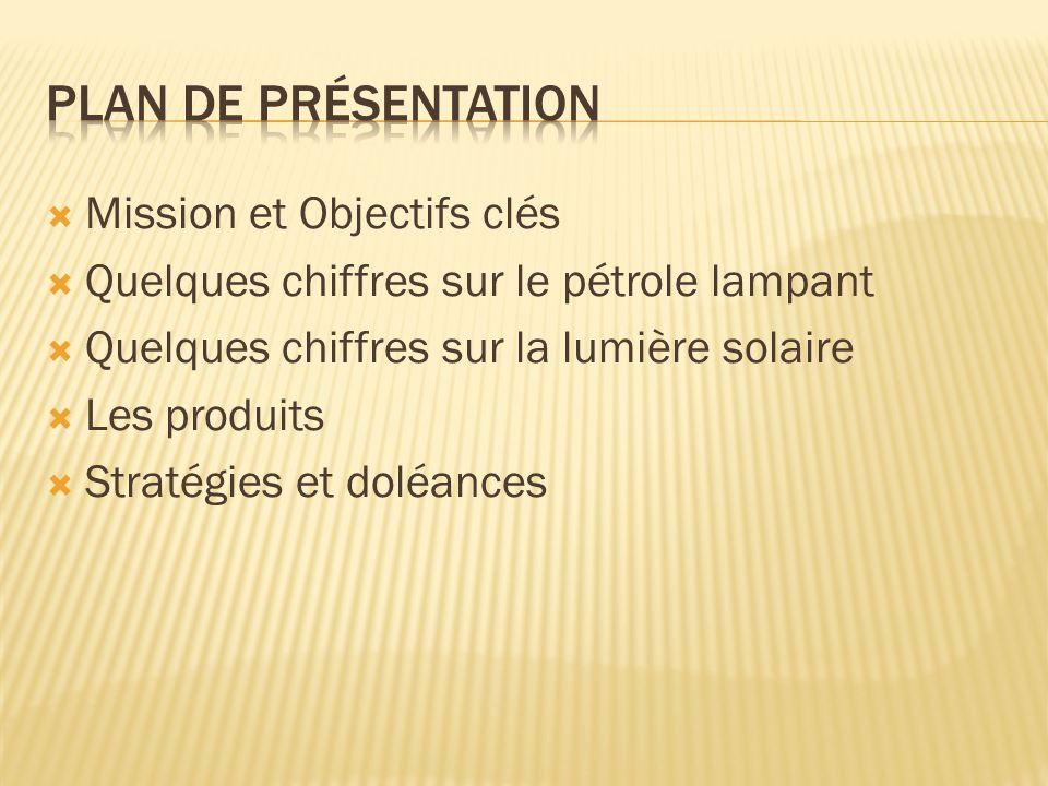 Mission et Objectifs clés Quelques chiffres sur le pétrole lampant Quelques chiffres sur la lumière solaire Les produits Stratégies et doléances