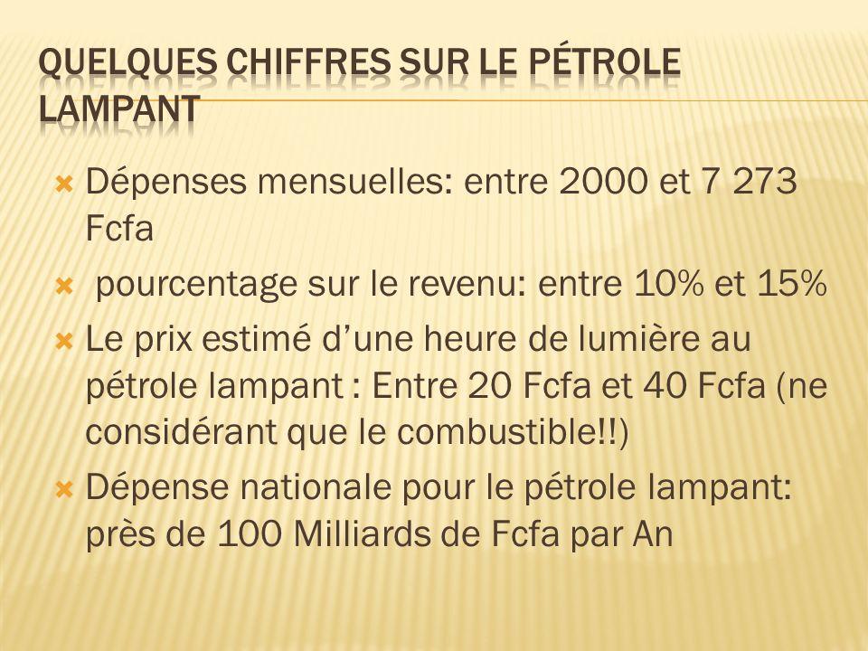 Dépenses mensuelles: entre 2000 et 7 273 Fcfa pourcentage sur le revenu: entre 10% et 15% Le prix estimé dune heure de lumière au pétrole lampant : Entre 20 Fcfa et 40 Fcfa (ne considérant que le combustible!!) Dépense nationale pour le pétrole lampant: près de 100 Milliards de Fcfa par An