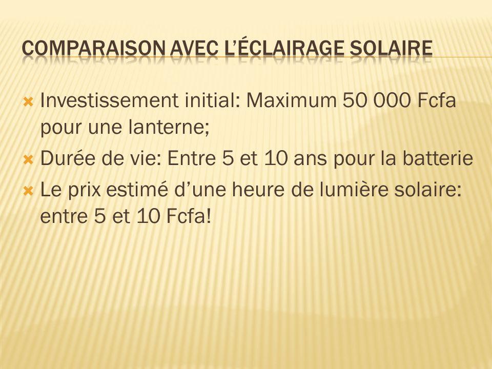 Investissement initial: Maximum 50 000 Fcfa pour une lanterne; Durée de vie: Entre 5 et 10 ans pour la batterie Le prix estimé dune heure de lumière solaire: entre 5 et 10 Fcfa!