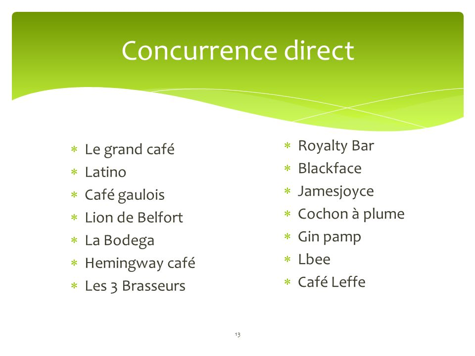 Le grand café Latino Café gaulois Lion de Belfort La Bodega Hemingway café Les 3 Brasseurs 13 Concurrence direct Royalty Bar Blackface Jamesjoyce Coch