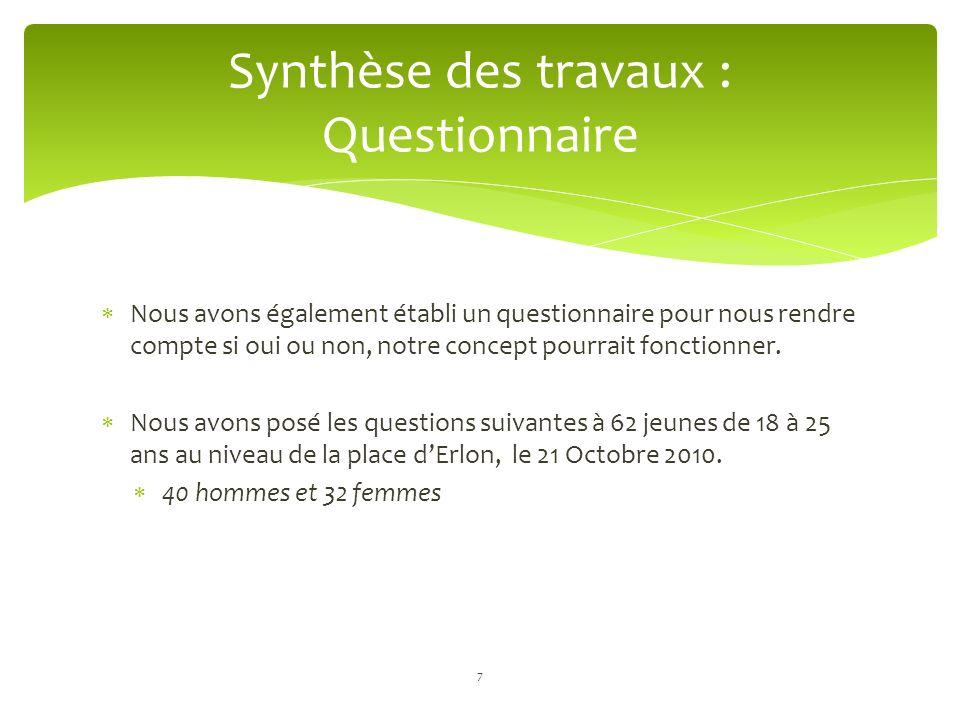Q 1 : Vivez vous sur Reims .