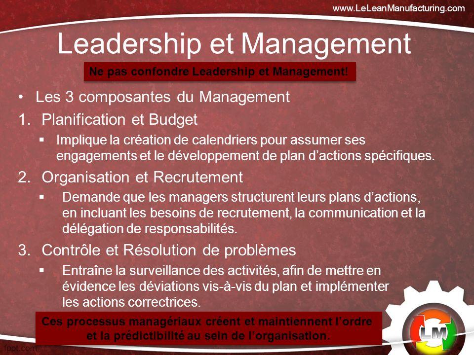 Leadership et Management Les 3 composantes du Management 1.Planification et Budget Implique la création de calendriers pour assumer ses engagements et le développement de plan dactions spécifiques.