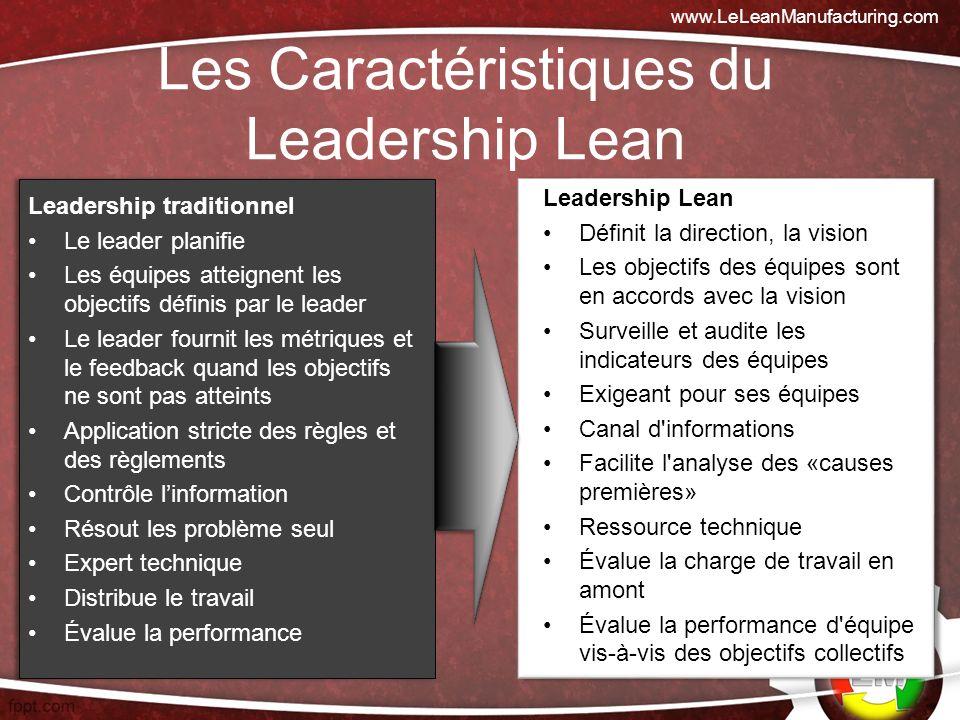 Les Caractéristiques du Leadership Lean Leadership traditionnel Le leader planifie Les équipes atteignent les objectifs définis par le leader Le leader fournit les métriques et le feedback quand les objectifs ne sont pas atteints Application stricte des règles et des règlements Contrôle linformation Résout les problème seul Expert technique Distribue le travail Évalue la performance Leadership Lean Définit la direction, la vision Les objectifs des équipes sont en accords avec la vision Surveille et audite les indicateurs des équipes Exigeant pour ses équipes Canal d informations Facilite l analyse des «causes premières» Ressource technique Évalue la charge de travail en amont Évalue la performance d équipe vis-à-vis des objectifs collectifs www.LeLeanManufacturing.com