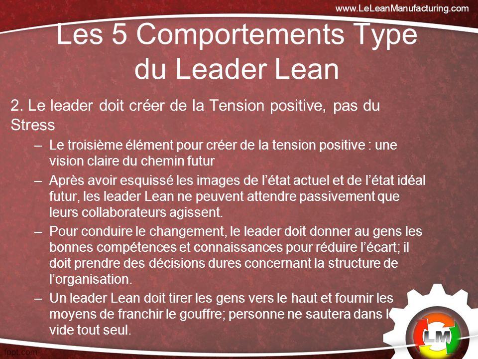 Les 5 Comportements Type du Leader Lean 2.