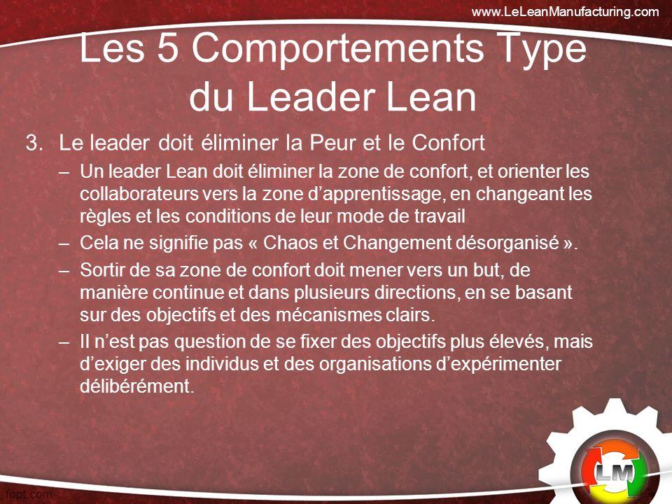 Les 5 Comportements Type du Leader Lean 3.Le leader doit éliminer la Peur et le Confort –Un leader Lean doit éliminer la zone de confort, et orienter les collaborateurs vers la zone dapprentissage, en changeant les règles et les conditions de leur mode de travail –Cela ne signifie pas « Chaos et Changement désorganisé ».