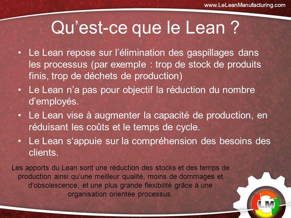Les 5 Comportements Type du Leader Lean 3.Le leader doit éliminer la peur et le confort –Un leader Lean doit être un modèle exemplaire dans son propre comportement.