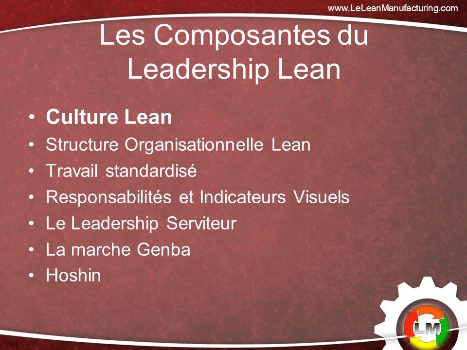 Culture Lean Structure Organisationnelle Lean Travail standardisé Responsabilités et Indicateurs Visuels Le Leadership Serviteur La marche Genba Hoshin www.LeLeanManufacturing.com Les Composantes du Leadership Lean