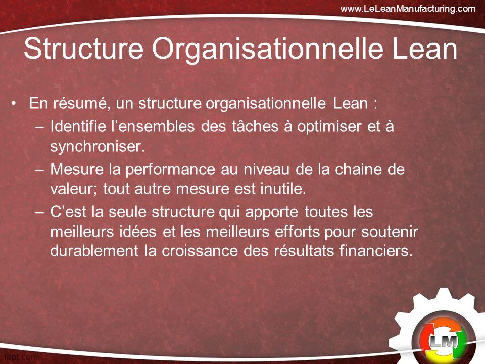 Structure Organisationnelle Lean En résumé, un structure organisationnelle Lean : –Identifie lensembles des tâches à optimiser et à synchroniser.
