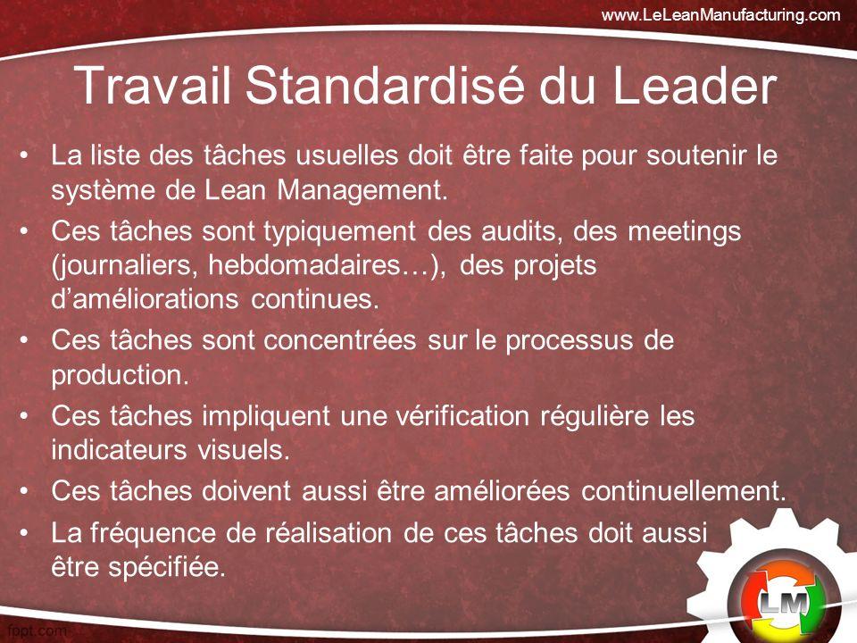 Travail Standardisé du Leader La liste des tâches usuelles doit être faite pour soutenir le système de Lean Management.