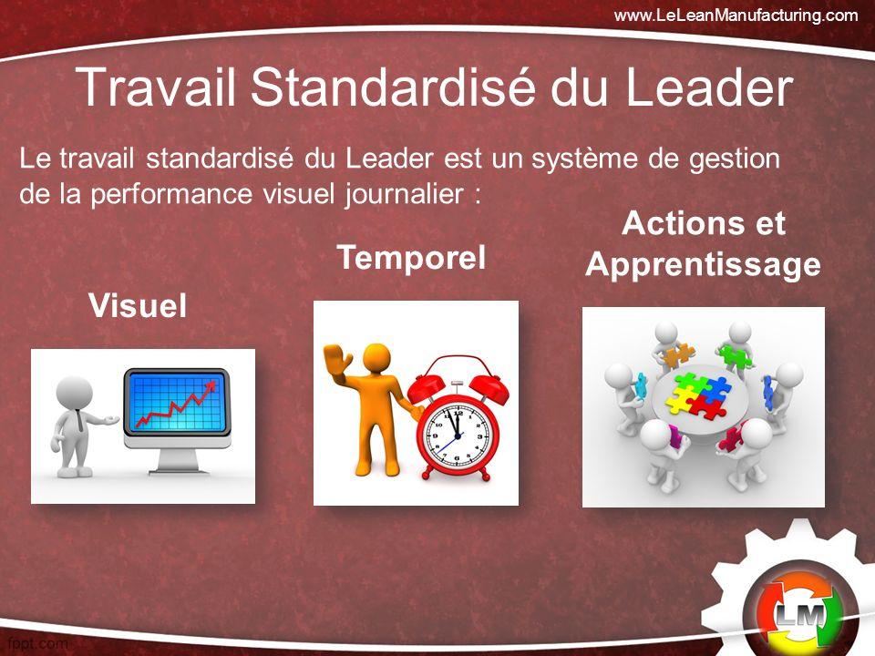 Travail Standardisé du Leader Le travail standardisé du Leader est un système de gestion de la performance visuel journalier : www.LeLeanManufacturing.com Visuel Temporel Actions et Apprentissage