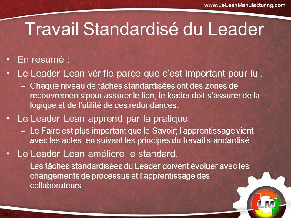 Travail Standardisé du Leader En résumé : Le Leader Lean vérifie parce que cest important pour lui.