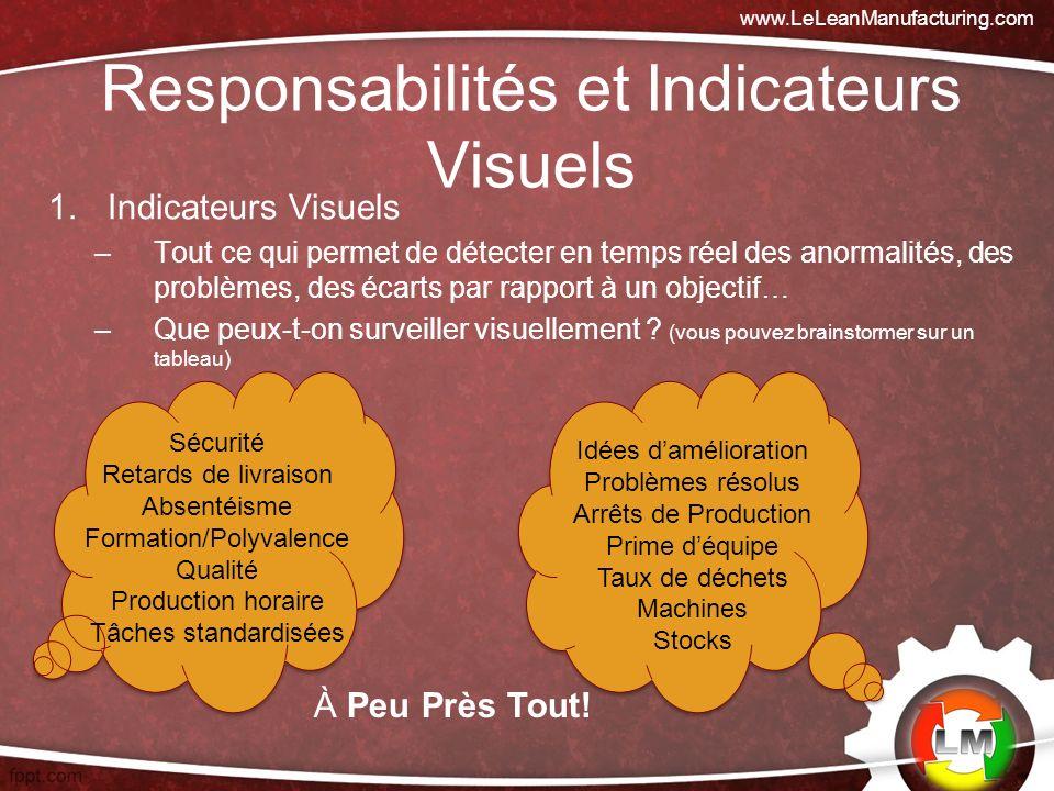 1.Indicateurs Visuels –Tout ce qui permet de détecter en temps réel des anormalités, des problèmes, des écarts par rapport à un objectif… –Que peux-t-on surveiller visuellement .