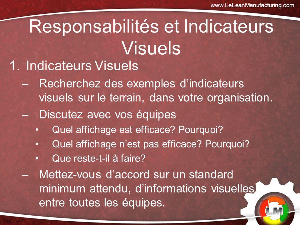 1.Indicateurs Visuels –Recherchez des exemples dindicateurs visuels sur le terrain, dans votre organisation.