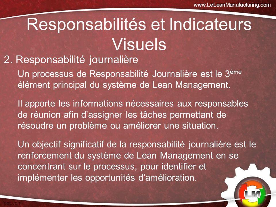 2. Responsabilité journalière Un processus de Responsabilité Journalière est le 3 ème élément principal du système de Lean Management. Il apporte les
