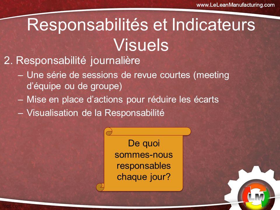 2. Responsabilité journalière –Une série de sessions de revue courtes (meeting déquipe ou de groupe) –Mise en place dactions pour réduire les écarts –