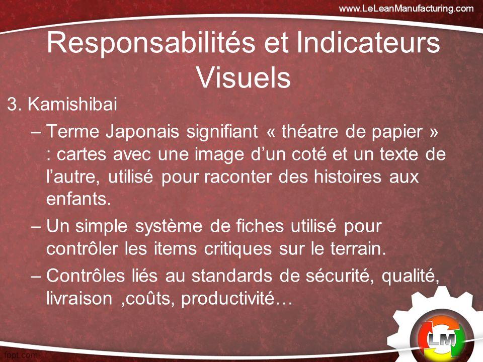3. Kamishibai –Terme Japonais signifiant « théatre de papier » : cartes avec une image dun coté et un texte de lautre, utilisé pour raconter des histo