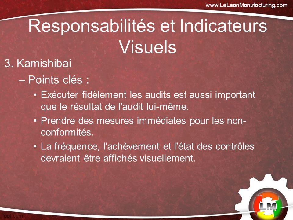 3. Kamishibai –Points clés : Exécuter fidèlement les audits est aussi important que le résultat de l'audit lui-même. Prendre des mesures immédiates po