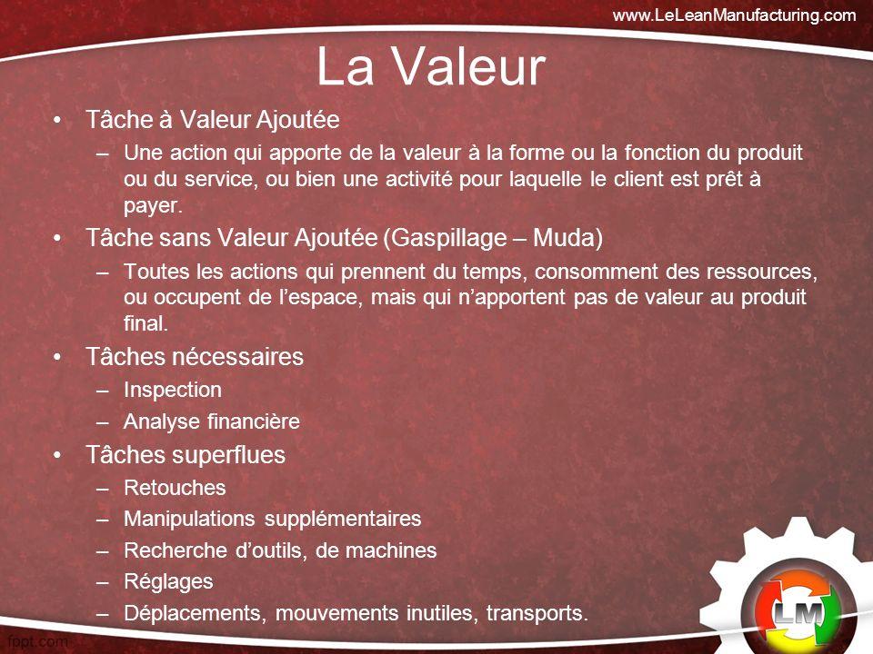 La Valeur Tâche à Valeur Ajoutée –Une action qui apporte de la valeur à la forme ou la fonction du produit ou du service, ou bien une activité pour laquelle le client est prêt à payer.