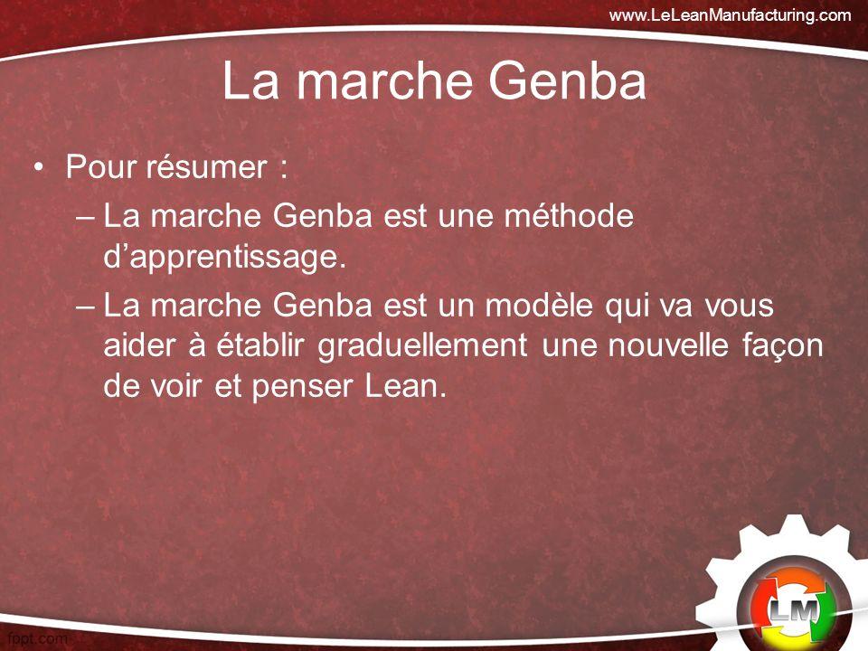 Pour résumer : –La marche Genba est une méthode dapprentissage.
