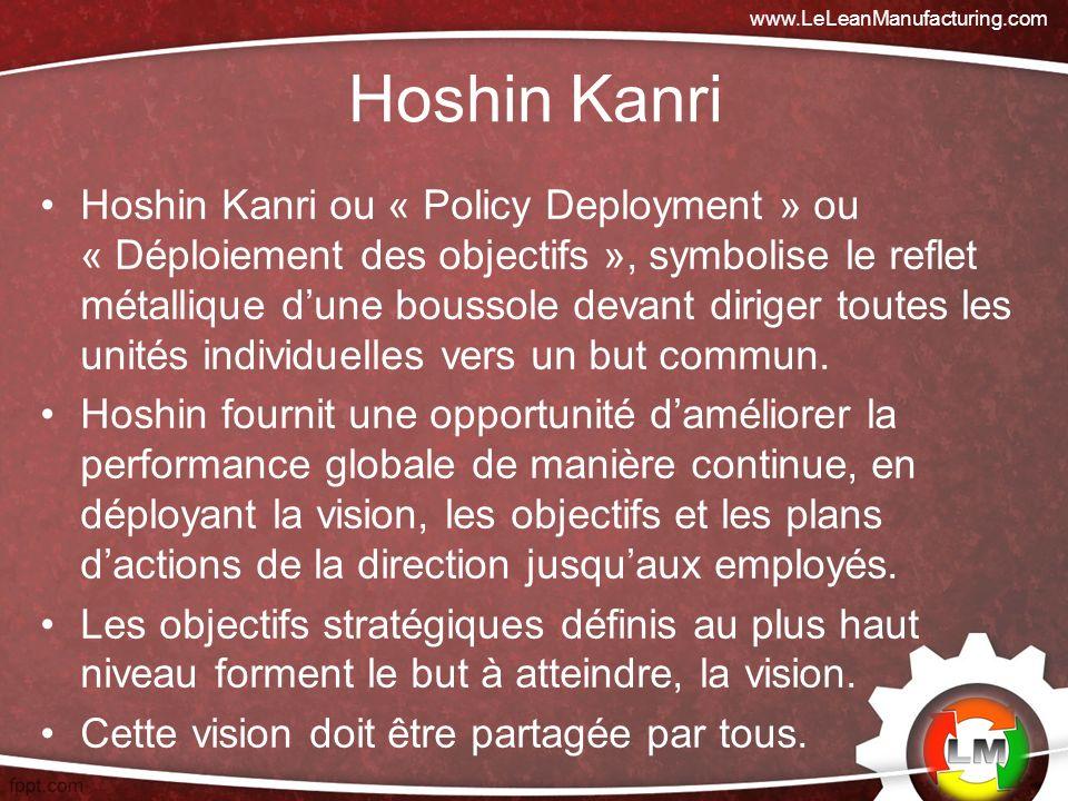 Hoshin Kanri ou « Policy Deployment » ou « Déploiement des objectifs », symbolise le reflet métallique dune boussole devant diriger toutes les unités individuelles vers un but commun.