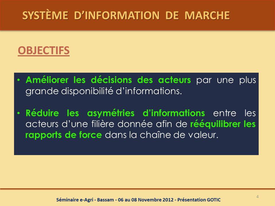 SYSTÈME DINFORMATION DE MARCHE SYSTÈME DINFORMATION DE MARCHE 4 OBJECTIFS Améliorer les décisions des acteurs par une plus grande disponibilité dinfor