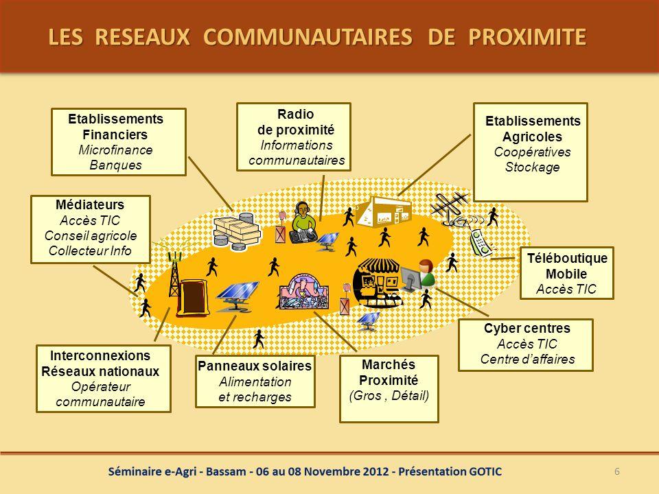 LES RESEAUX COMMUNAUTAIRES DE PROXIMITE 6 Panneaux solaires Alimentation et recharges Cyber centres Accès TIC Centre daffaires Téléboutique Mobile Acc
