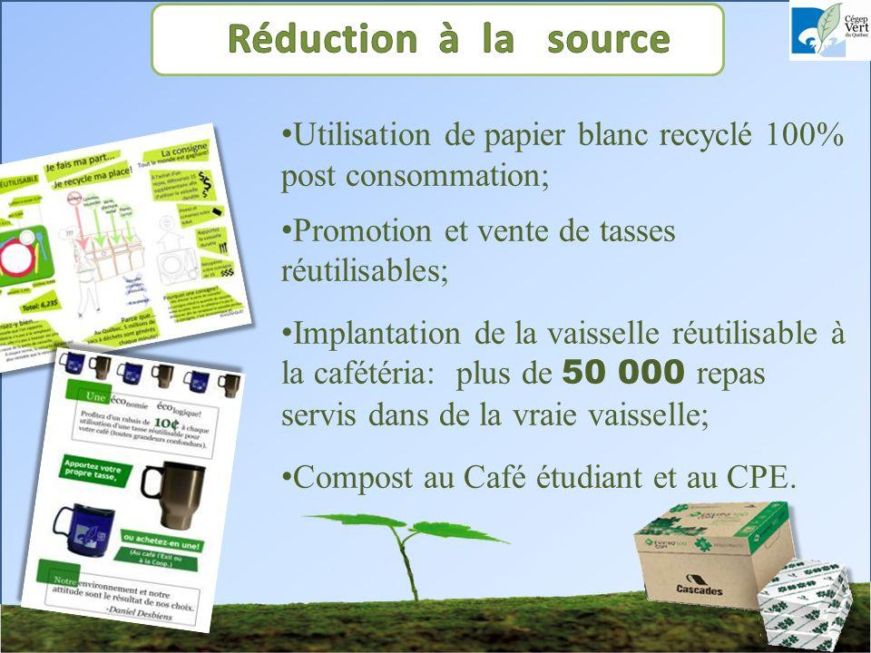 Utilisation de papier blanc recyclé 100% post consommation; Promotion et vente de tasses réutilisables; Implantation de la vaisselle réutilisable à la cafétéria: plus de 50 000 repas servis dans de la vraie vaisselle; Compost au Café étudiant et au CPE.