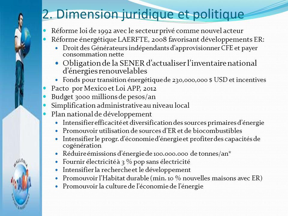 2. Dimension juridique et politique Réforme loi de 1992 avec le secteur privé comme nouvel acteur Réforme énergétique LAERFTE, 2008 favorisant dévelop