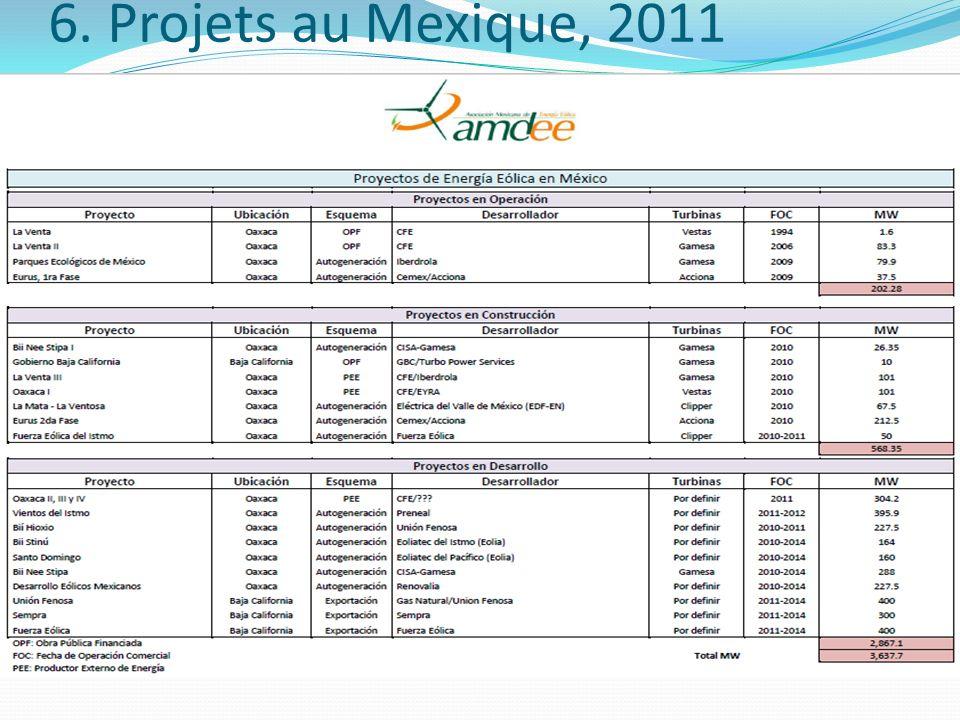6. Projets au Mexique, 2011