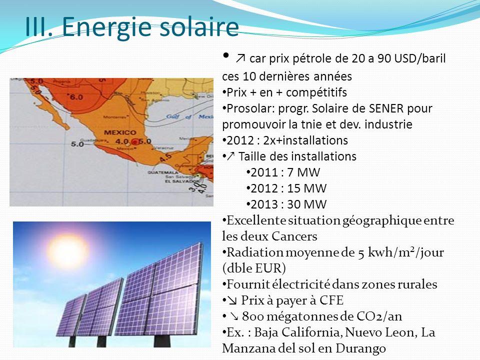III. Energie solaire car prix pétrole de 20 a 90 USD/baril ces 10 dernières années Prix + en + compétitifs Prosolar: progr. Solaire de SENER pour prom