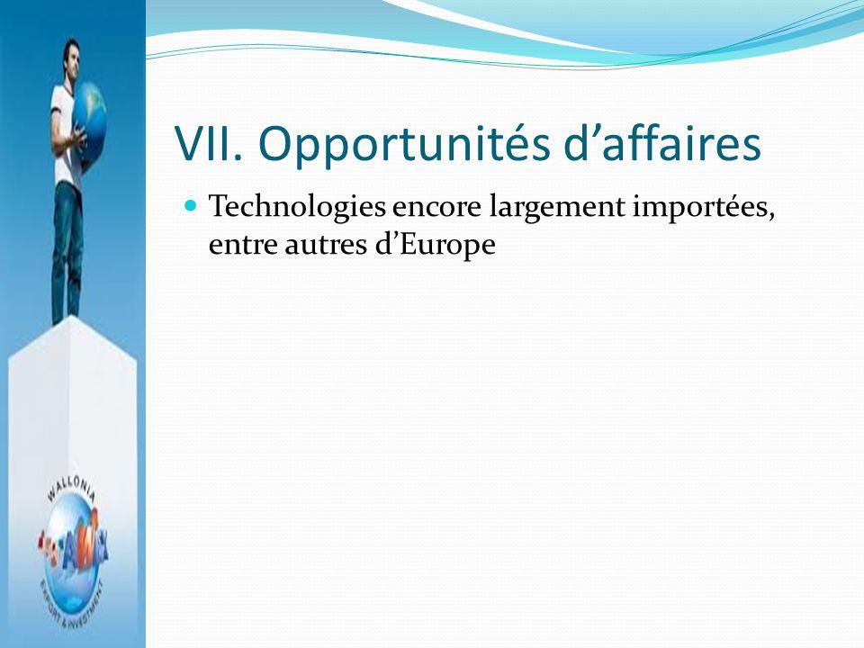 VII. Opportunités daffaires Technologies encore largement importées, entre autres dEurope
