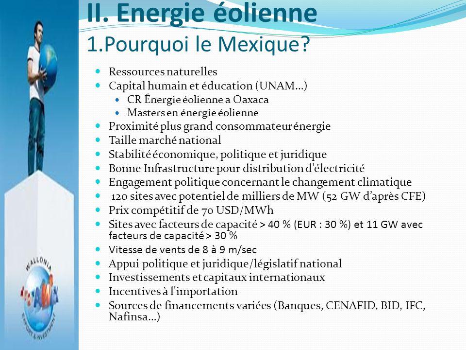 II.Energie éolienne 1.Pourquoi le Mexique.