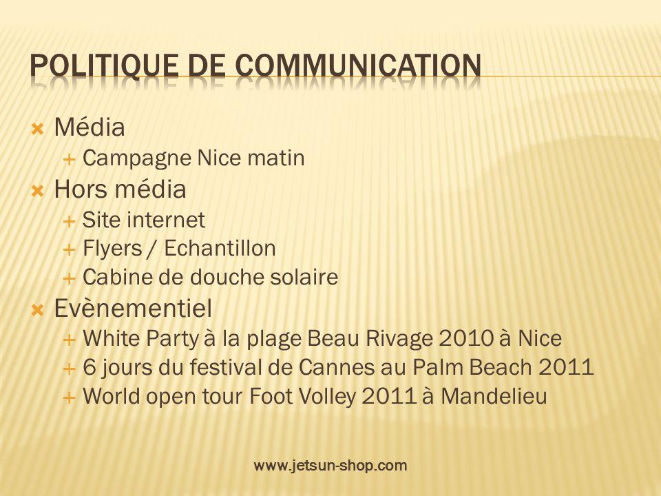 Média Campagne Nice matin Hors média Site internet Flyers / Echantillon Cabine de douche solaire Evènementiel White Party à la plage Beau Rivage 2010
