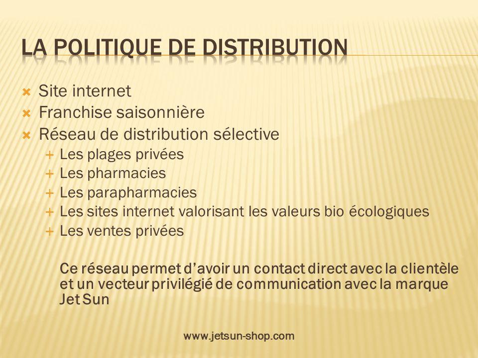 Site internet Franchise saisonnière Réseau de distribution sélective Les plages privées Les pharmacies Les parapharmacies Les sites internet valorisan
