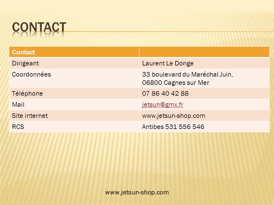 Contact DirigeantLaurent Le Donge Coordonnées33 boulevard du Maréchal Juin, 06800 Cagnes sur Mer Téléphone07 86 40 42 88 Mailjetsun@gmx.fr Site intern