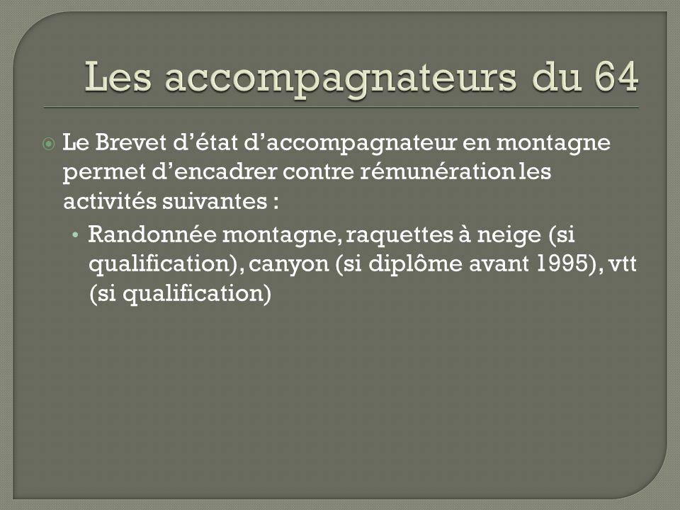 Le Brevet détat daccompagnateur en montagne permet dencadrer contre rémunération les activités suivantes : Randonnée montagne, raquettes à neige (si q