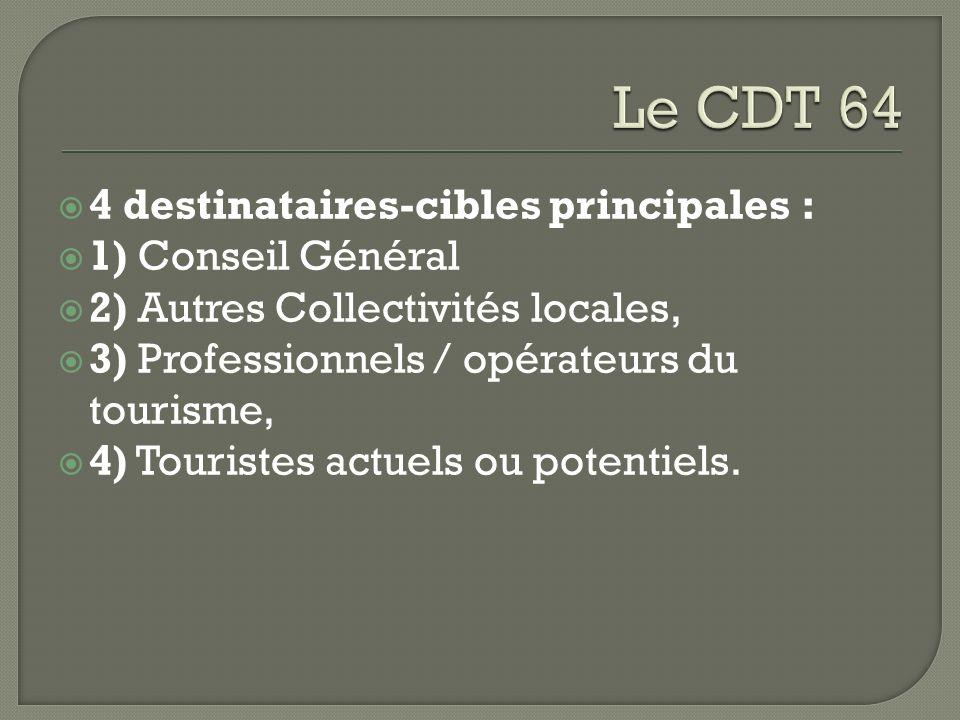 4 destinataires-cibles principales : 1) Conseil Général 2) Autres Collectivités locales, 3) Professionnels / opérateurs du tourisme, 4) Touristes actu